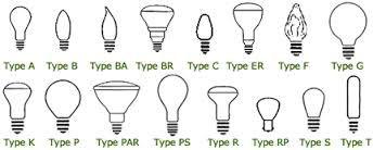 Https Www Google Com Search Q Type A Bulb Bulb Light Bulb Types Types Of Lighting