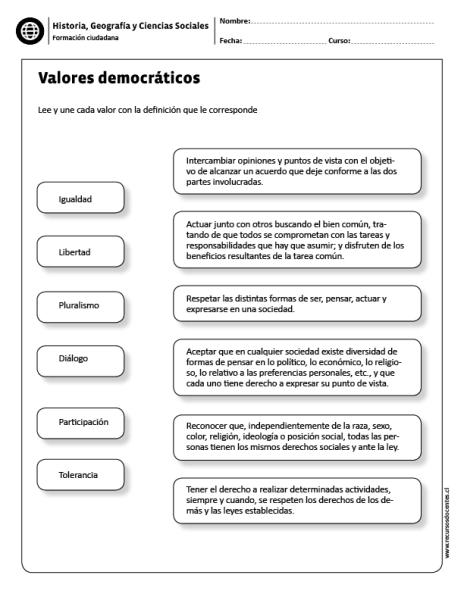 Valores Democráticos Enseñar Ciencias Sociales Ciencias Sociales Ciencias Sociales Primaria