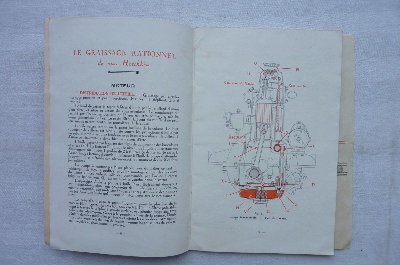 HOTCHKISS 12 cv Le Graissage et L'Entretien 1926 / Réf 03 | Collections, Objets publicitaires, Publicités papier | eBay!