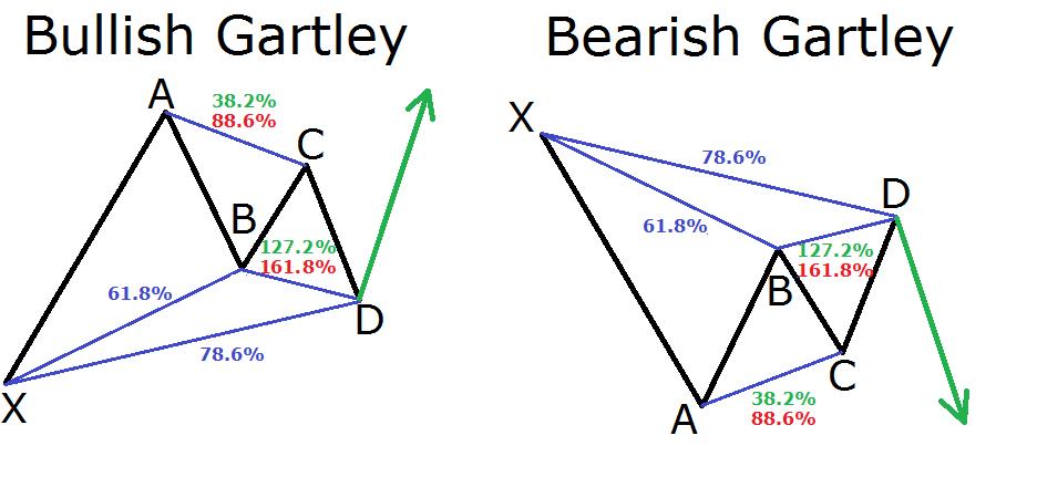Teach yourself forex trading pdf