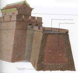 cross section of the great wall of china from ming dynasty on the great wall of china id=93558
