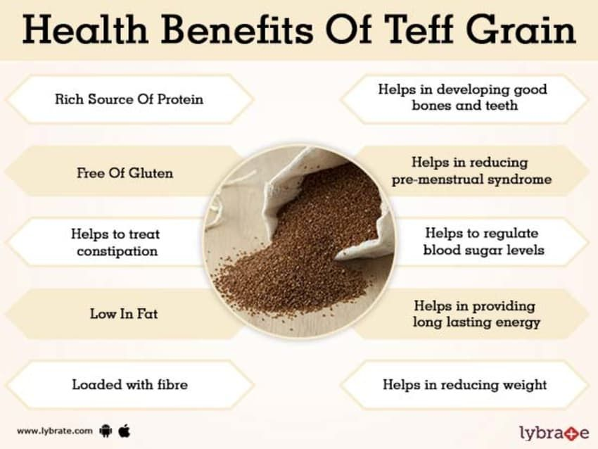Benefits of Teff Grain And Its Side Effects | Lybrate ...
