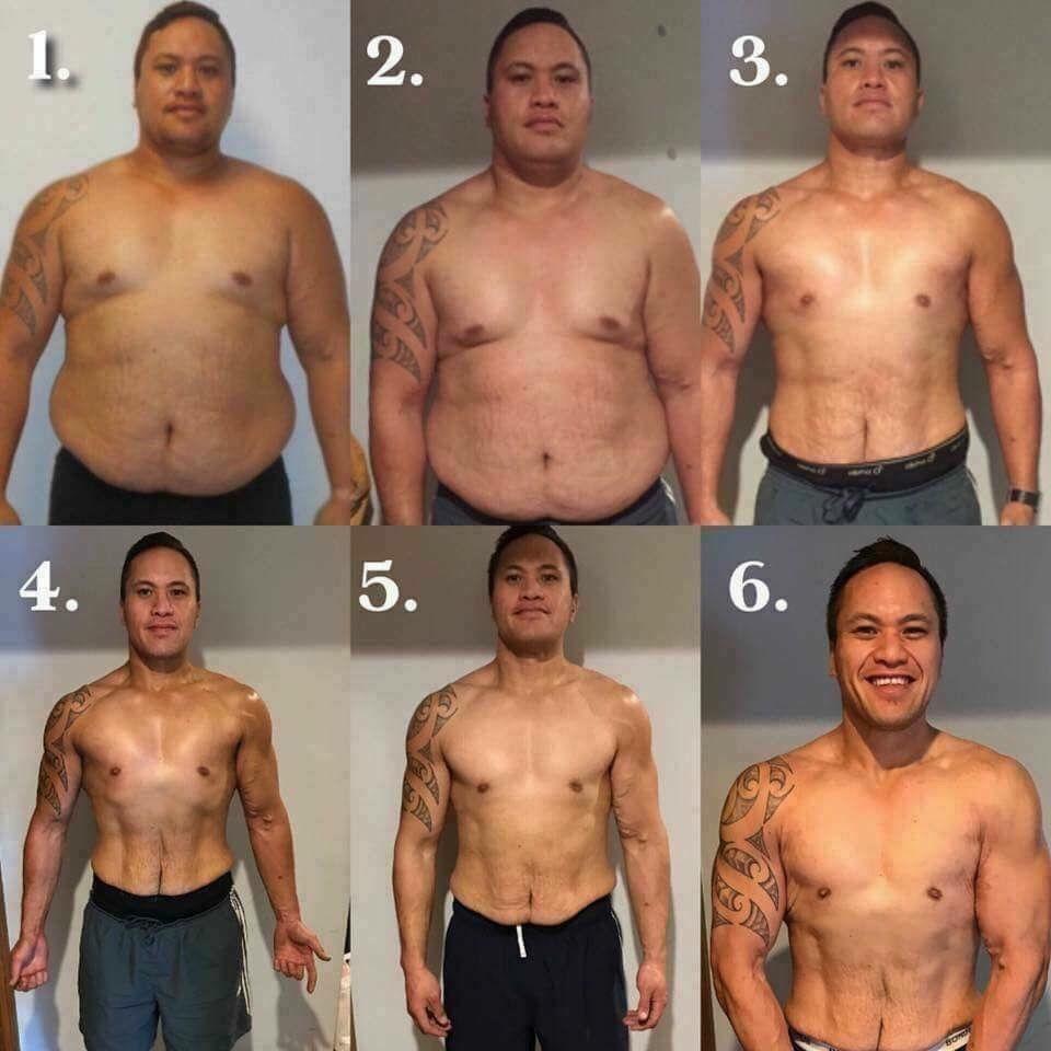 Мотивация Мужчине Похудеть.