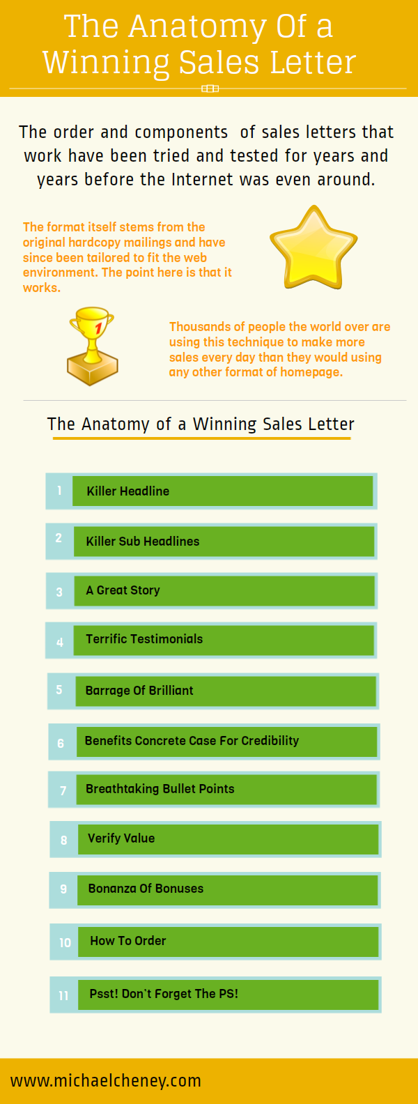 The Anatomy Of A Winning Sales Letter How To Get More Leads And