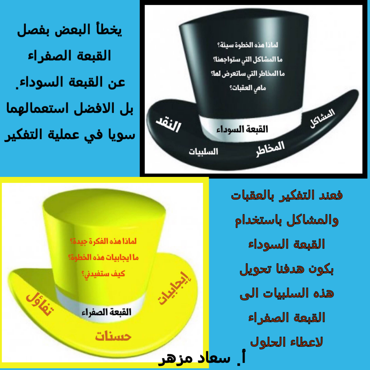 قناة الصفوف الأولية استراتيجية قبعات التفكير الست Http Youtu Be Lhl88rg7wrk اعداد فاطمة الخل Arabic Kids Blog Posts Blog