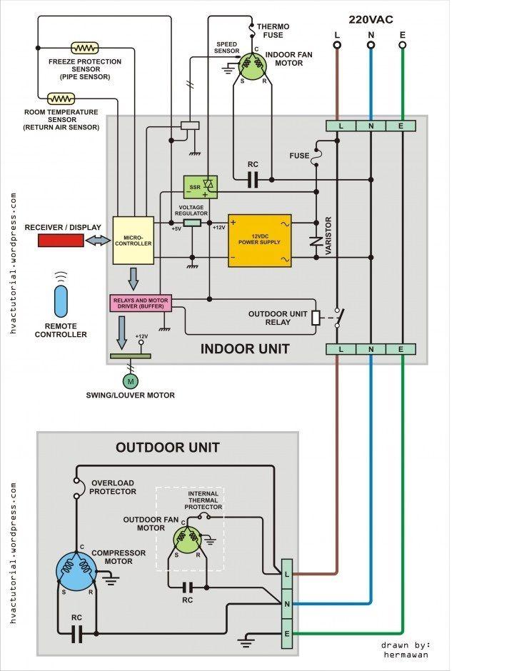 Resultado De Imagen Para Corto En Cable Del Condensador Aire Split  Com Imagens