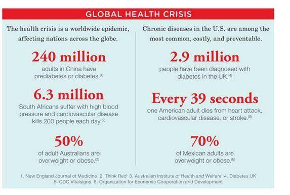 Pin on ...global health 101...
