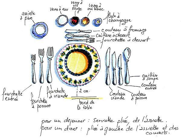 Image result for setting the table vocabulary in french   ALL THINGS ...
