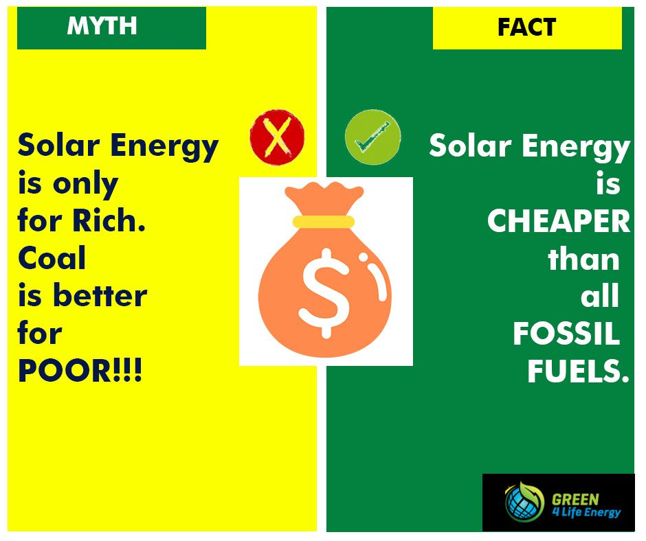 Solar Energy Facts And Myths Solar Energy Facts Solar Energy Solar Facts