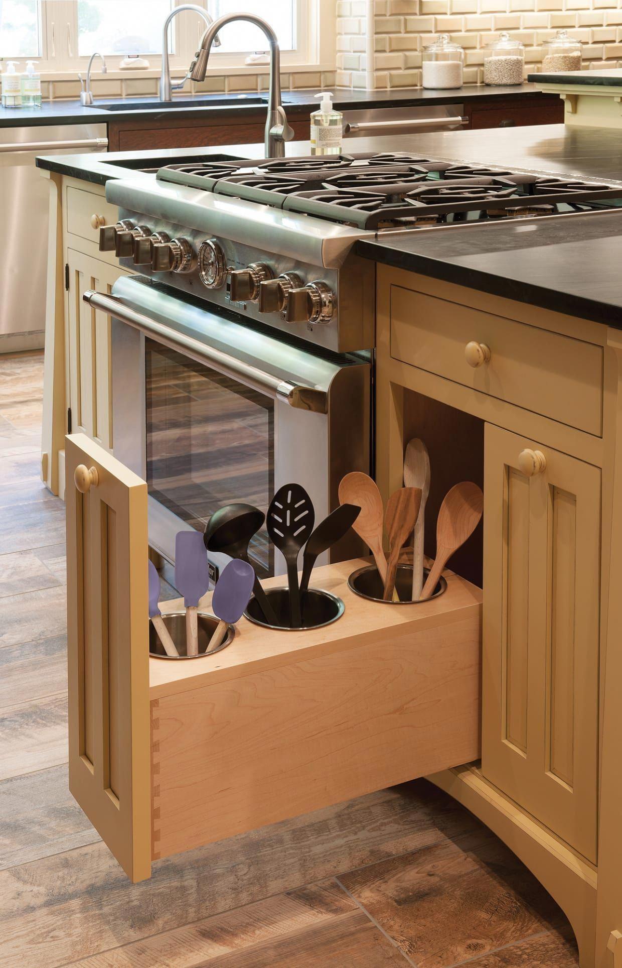 Retro Kitchen 2 Decoracion De Cocina Cocinas De Suenos Y