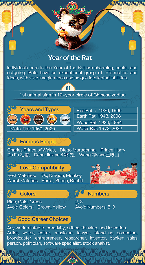 Pin On Events Festivals In China