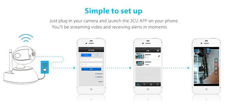 Sử dụng và cài đặt camera không dây vô cùng đơn giản