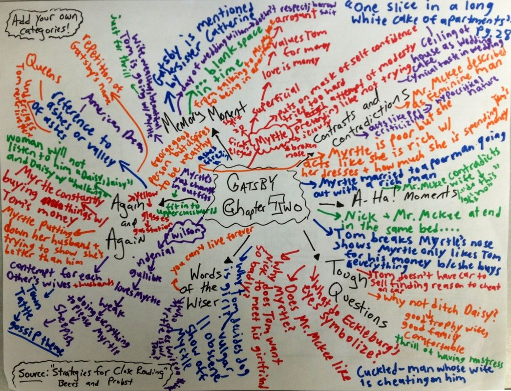 Great Site For Incorporating Mind Mapping And Other Art
