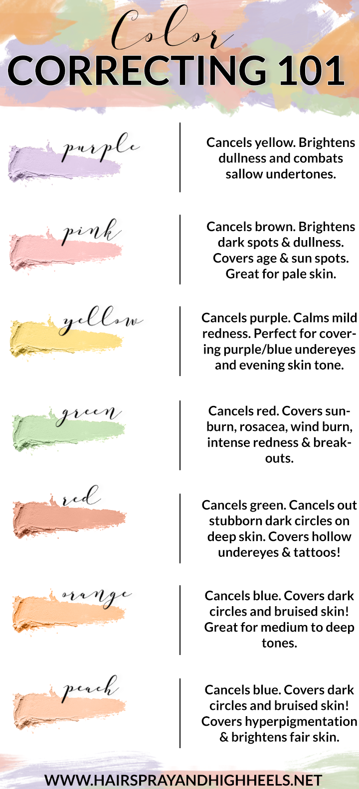Color Correcting 101 Color correction, Makeup and Hairspray