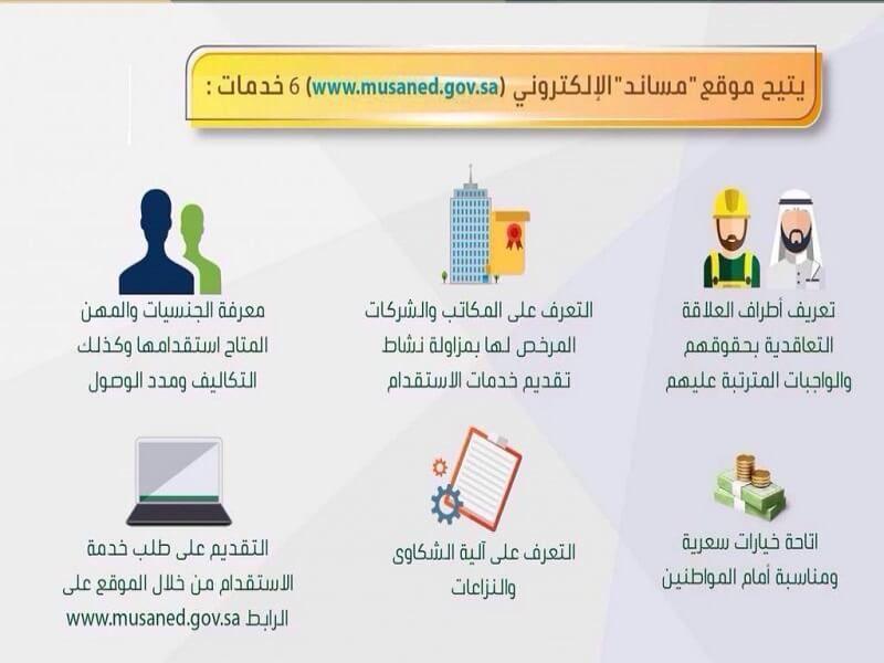 موقع مساند الالكتروني لخدمات العمالة المنزلية منتديات قرى الجعفر Website
