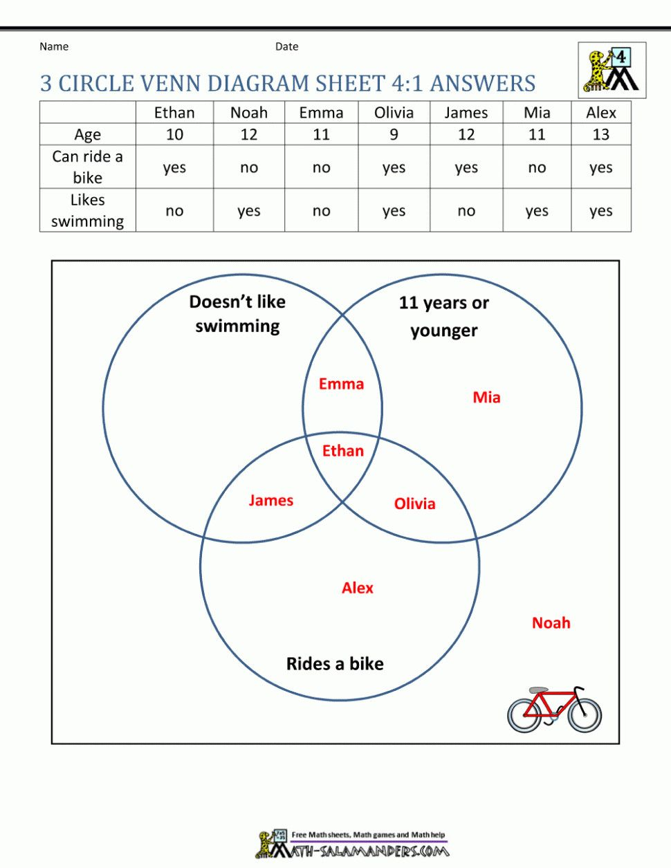 10 Automatic 3 Circle Venn Diagram Maker Design Venn Diagram