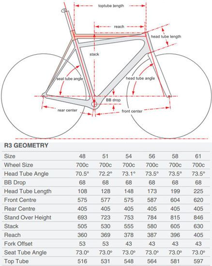 Tire Hight Chart >> Cervelo Tri Bike Sizing Chart - 58cm sizing comparison slowtwitch com - ayUCar.com