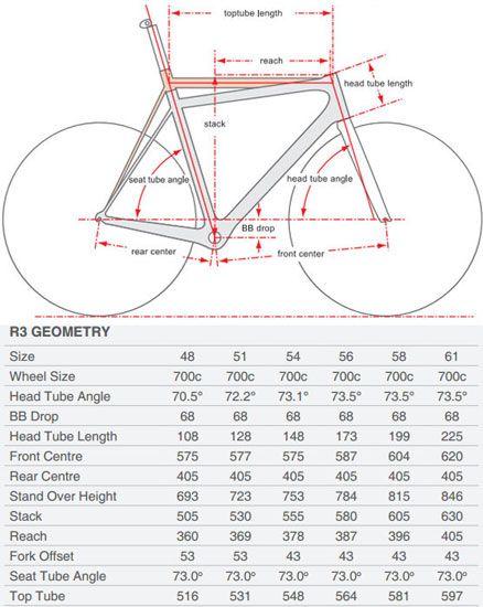 Cervelo R3 Sizing Guide Fahrrad Design Holzfahrrad Fahrrad Ideen