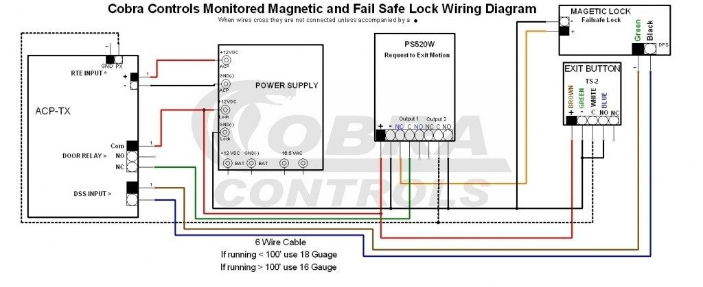access control wire diagram pertaining to the brilliant door