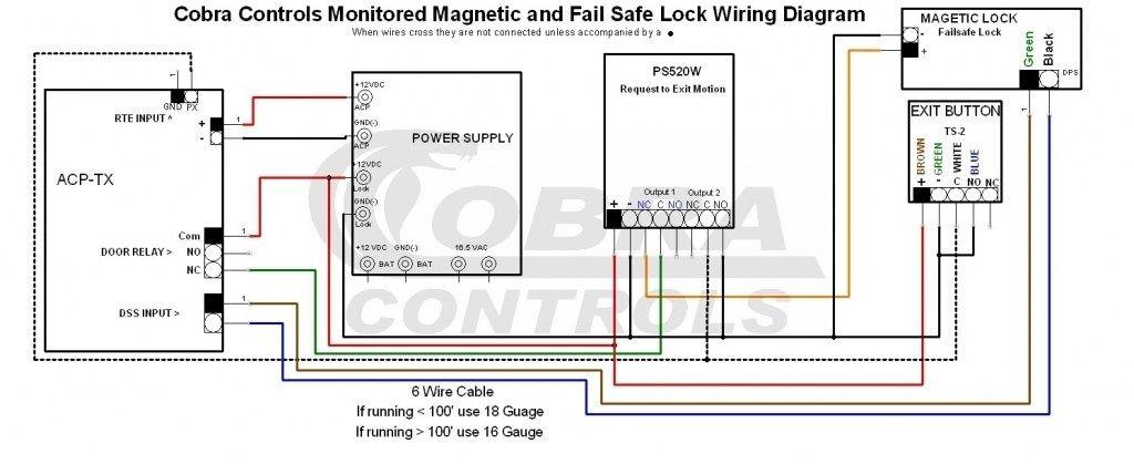 access control wire diagram pertaining to the brilliant door