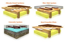 Hydronic Radiant Floors Geothermal Heat Systems