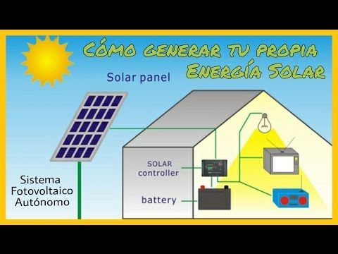 Como Calcular Un Panel Solar Muy Facil Calculo De