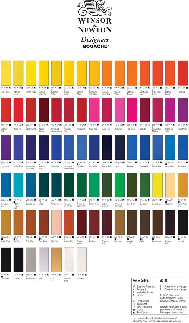 Winsor Newton Colour Chart Designers Gouache Curtisward Misc