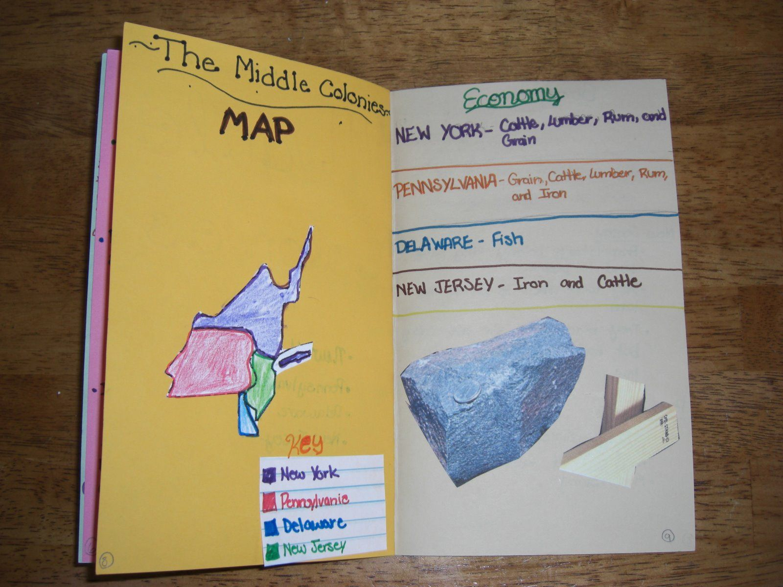 Example Student Made Foldables