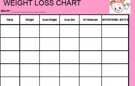 Blank Weekly Food Chart  Baby Shower Football Theme