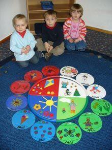 Jahreskreis Téma Jeden Celý Rok Pinterest Kindergarten