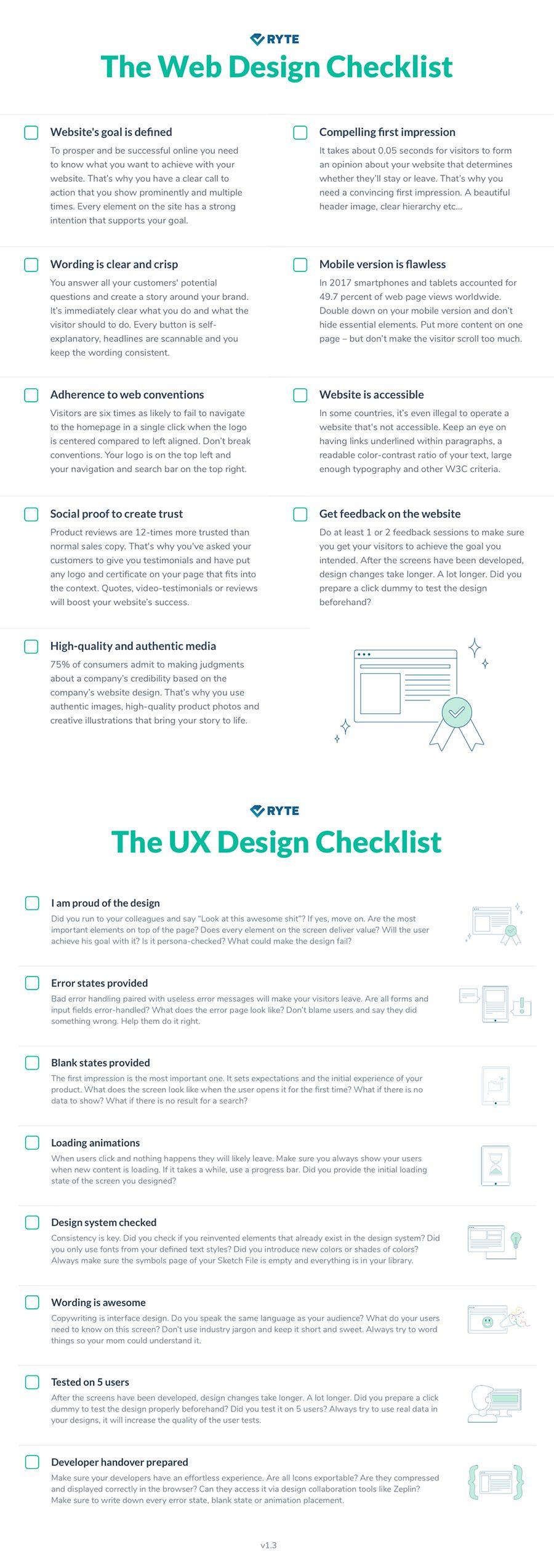 A 17 Step Web Design Ux Checklist To Ensure Optimal Online Results Infographic Web Design Basics Web Design Web Design Websites
