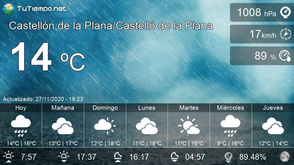 El Tiempo En Castellón De La Plana Castelló De La Plana Pronóstico 15 Días Castellon De La Plana Planos Diario Escrito