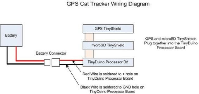 DIY_GPS_Tracker_1 How to build a small gps tracker that you can