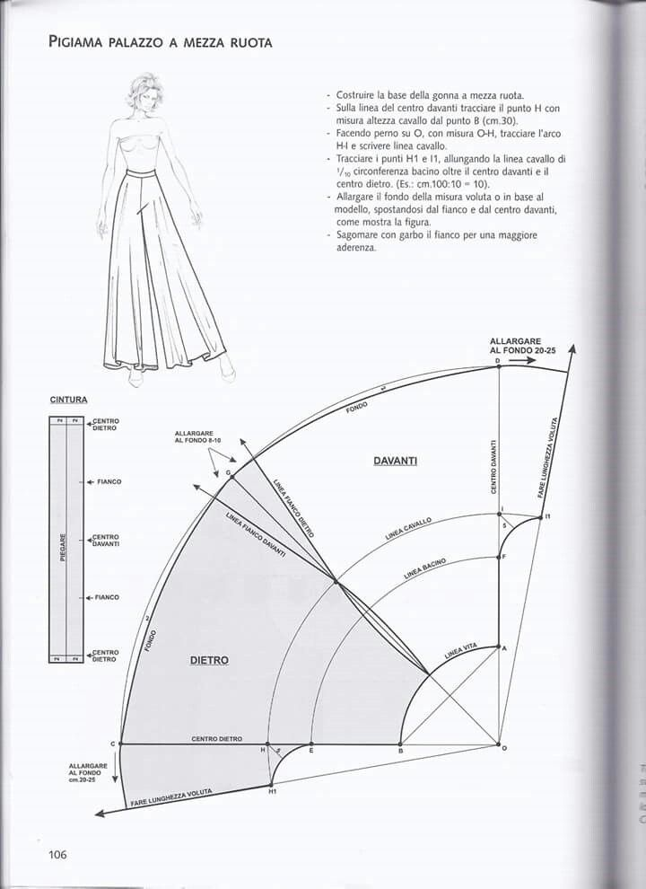 Pin by Victory Patterns on PATTERN DRAFTING | Pinterest | Pants ...