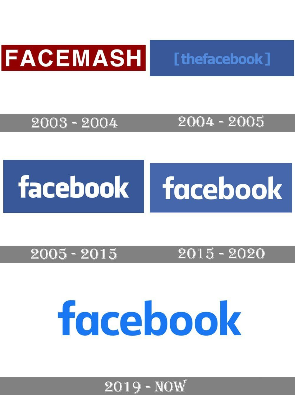 Facebook Logo And Symbol Meaning History Png History Logo Meant To Be Lettering