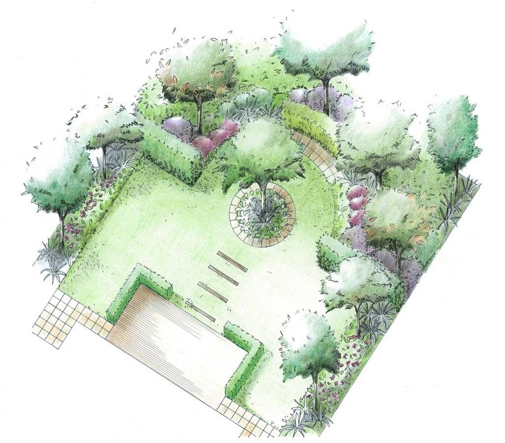 Garden Plan Symmetrical Layout Formal Structure Formal Garden