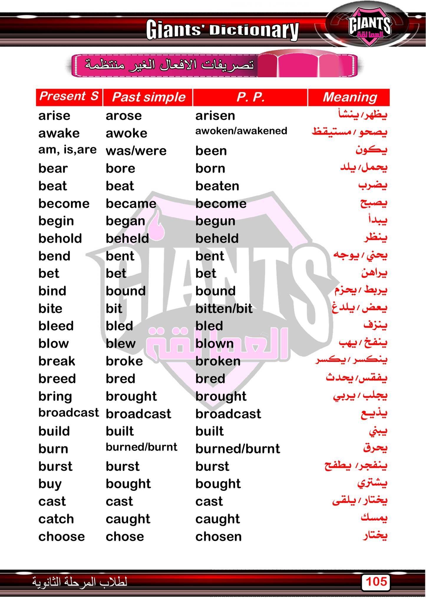 Vocabulary Amp Idioms Amp Phrasal Verbs