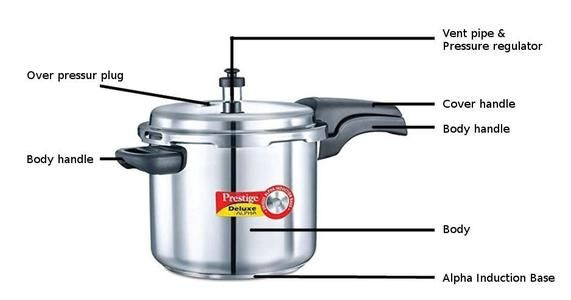 "ca8e759bd2e "" Prestige Deluxe Alpha Stainless Steel Pressure Cooker one of the best induction  base pressure cooker"". Review by Techabettor.com. """