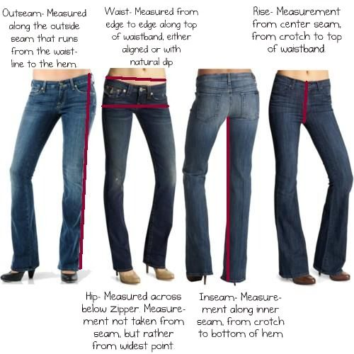 Guide How To Measure For The Perfect Fitting Jeans So You Can Buy Online Outfits Casuales Outfits Pantalones