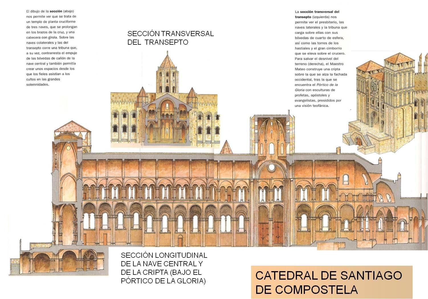 Plano Catedral Santiago De Compostela Arquitetura Inspiração Bizantino