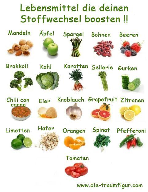 Du hast einen trägen Stoffwechsel?  Ernährung, Gesunde ernährung