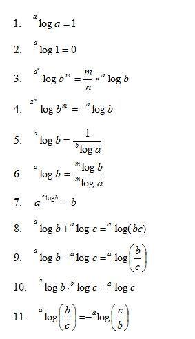 Pin Di Math Explorations