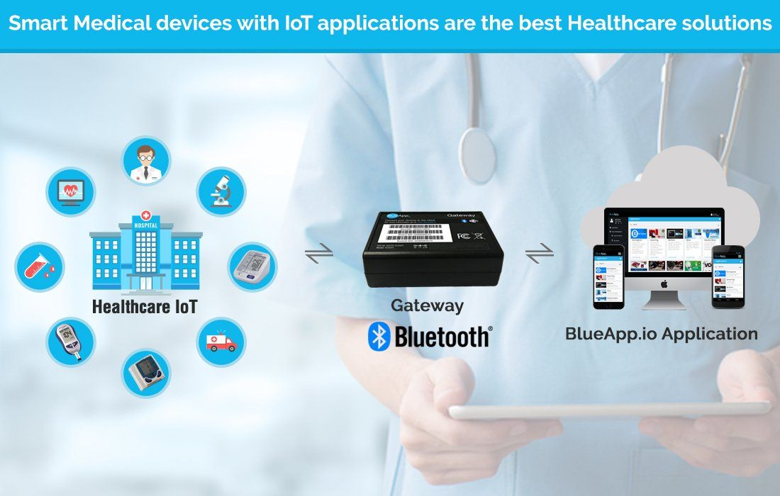 Improve processes and patient care with mobiloitte iot