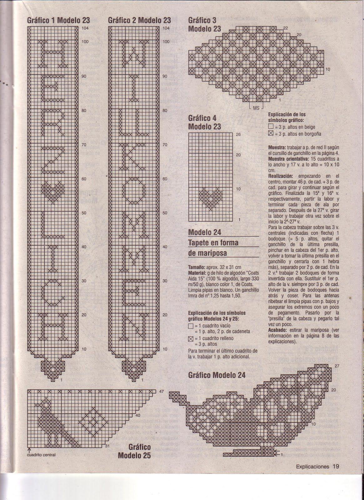 Häkeln Türband Bordüre Spitze Crochet Häkeln Filethäkeln