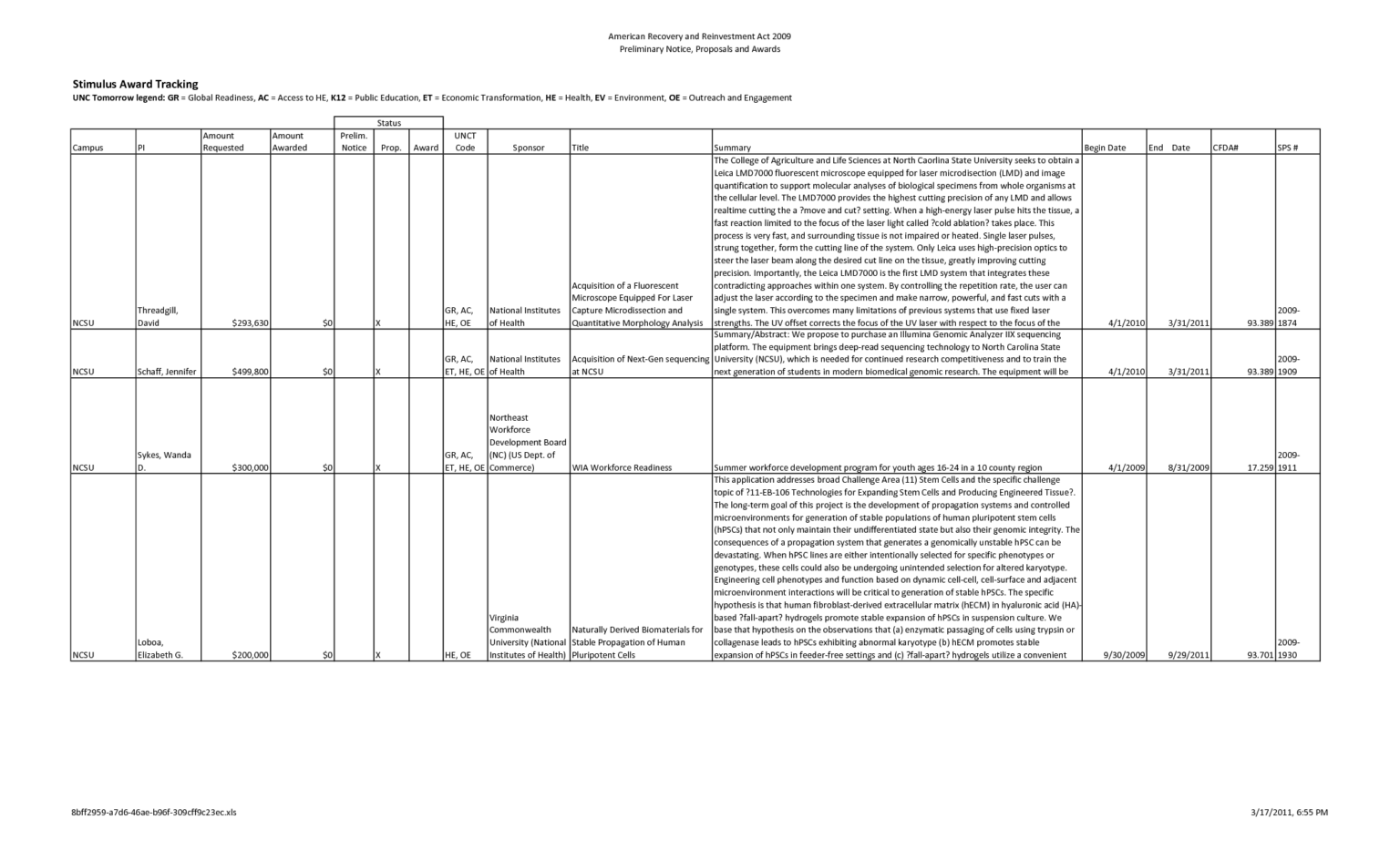 Nursing Care Plan Worksheet