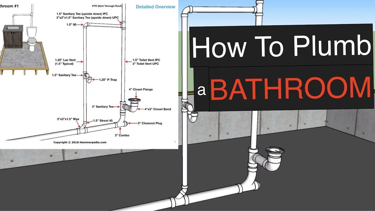 How To Plumb A Bathroom With Free Plumbing Diagrams Youtube Bathroom Plumbing Basement Bathroom Design Residential Plumbing