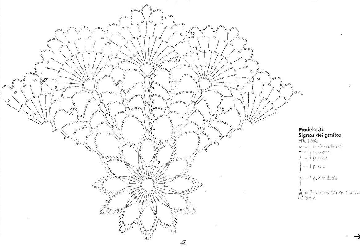 Doily Jenny by Anabelia   carpetas y manteles crochet   Pinterest ...
