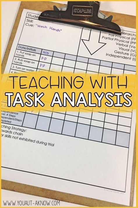 What is Task Analysis? Special education, Special education - what is an analysis