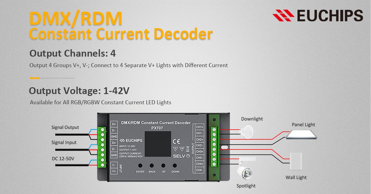 Constant Current Dmx Decoder Px707 4 Channels 200 1600ma Per Channel The Current Of Each Channel Can Be Set Separately Dmx Led Controller Constant Current