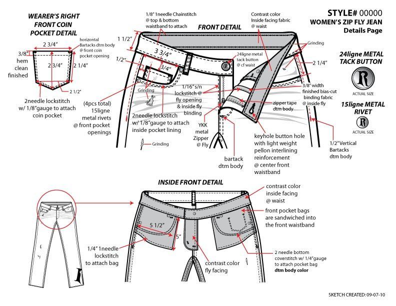 Jeans Details | TECH DESIGN | Pinterest | Sewing, Sewing patterns ...